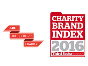 Charity Brand Index