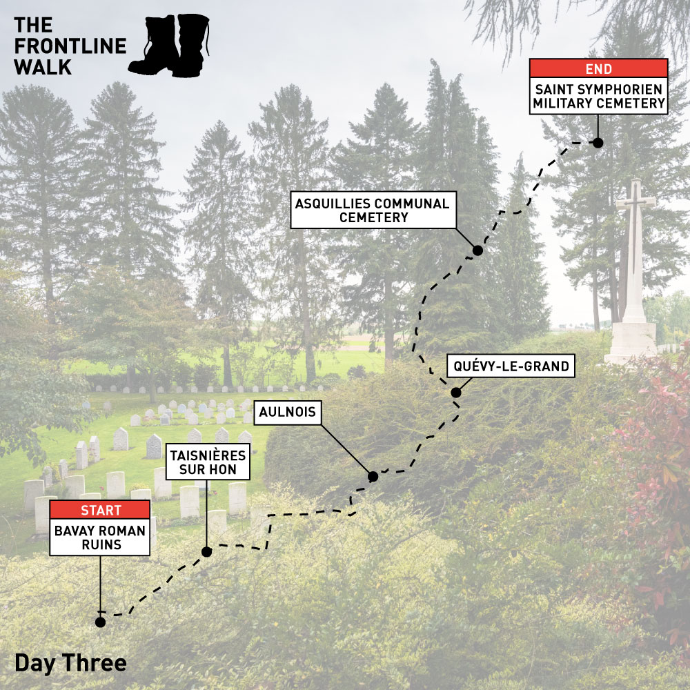 Hundred Days Offensive Day Three